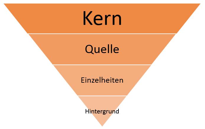 Prinzip_der_umgekehrten_Pyramide